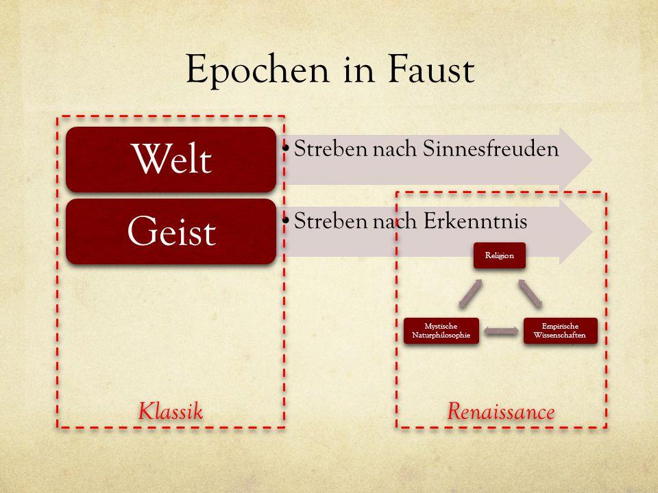 Epochen in Faust Streben nach Sinnesfreuden Welt Streben nach Erkenntnis Geist Religion Empirische Wissenschaften Mystische Naturphilosophie Klassik Renaissance