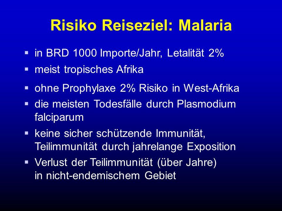 Risiko Reiseziel: Malaria  in BRD 1000 Importe/Jahr, Letalität 2%  meist tropisches Afrika  ohne Prophylaxe 2% Risiko in West-Afrika  die meisten Todesfälle durch Plasmodium falciparum  keine sicher schützende Immunität, Teilimmunität durch jahrelange Exposition  Verlust der Teilimmunität (über Jahre) in nicht-endemischem Gebiet
