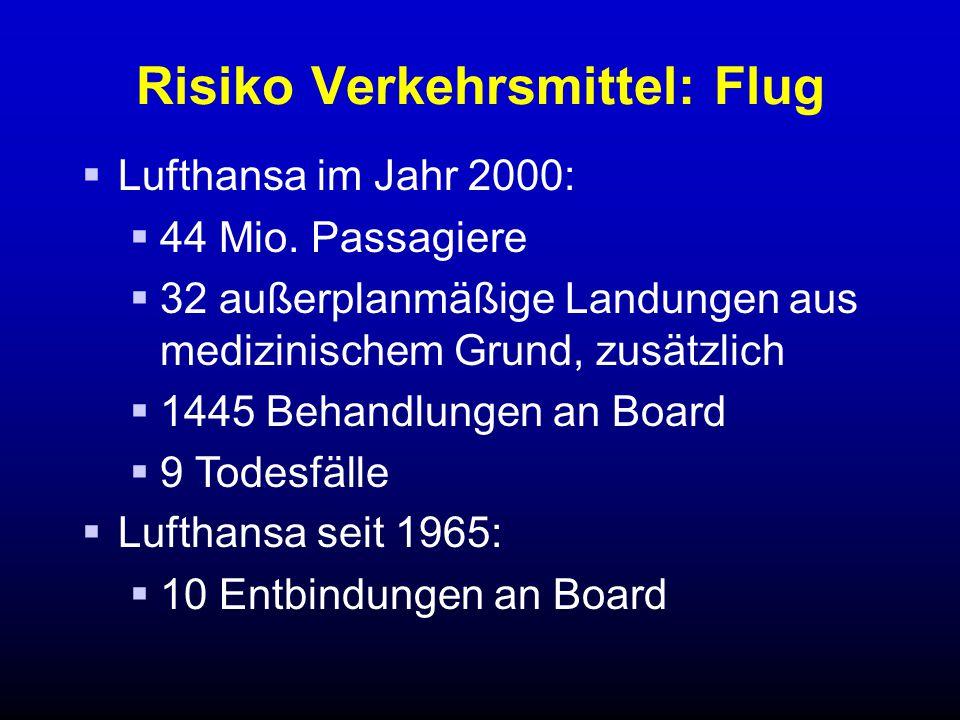 Risiko Verkehrsmittel: Flug  Lufthansa im Jahr 2000:  44 Mio. Passagiere  32 außerplanmäßige Landungen aus medizinischem Grund, zusätzlich  1445 B