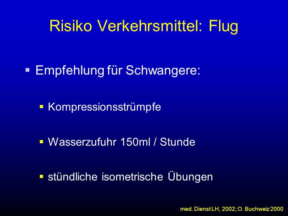 Risiko Verkehrsmittel: Flug  Empfehlung für Schwangere:  Kompressionsstrümpfe  Wasserzufuhr 150ml / Stunde  stündliche isometrische Übungen med.