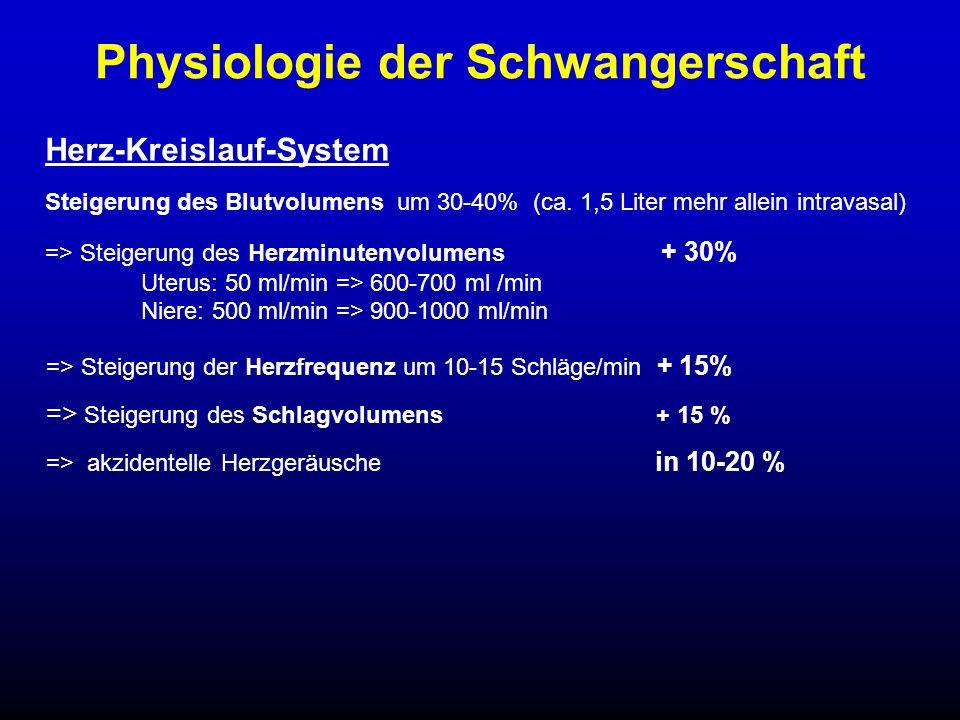 Physiologie der Schwangerschaft Herz-Kreislauf-System Steigerung des Blutvolumens um 30-40% (ca.