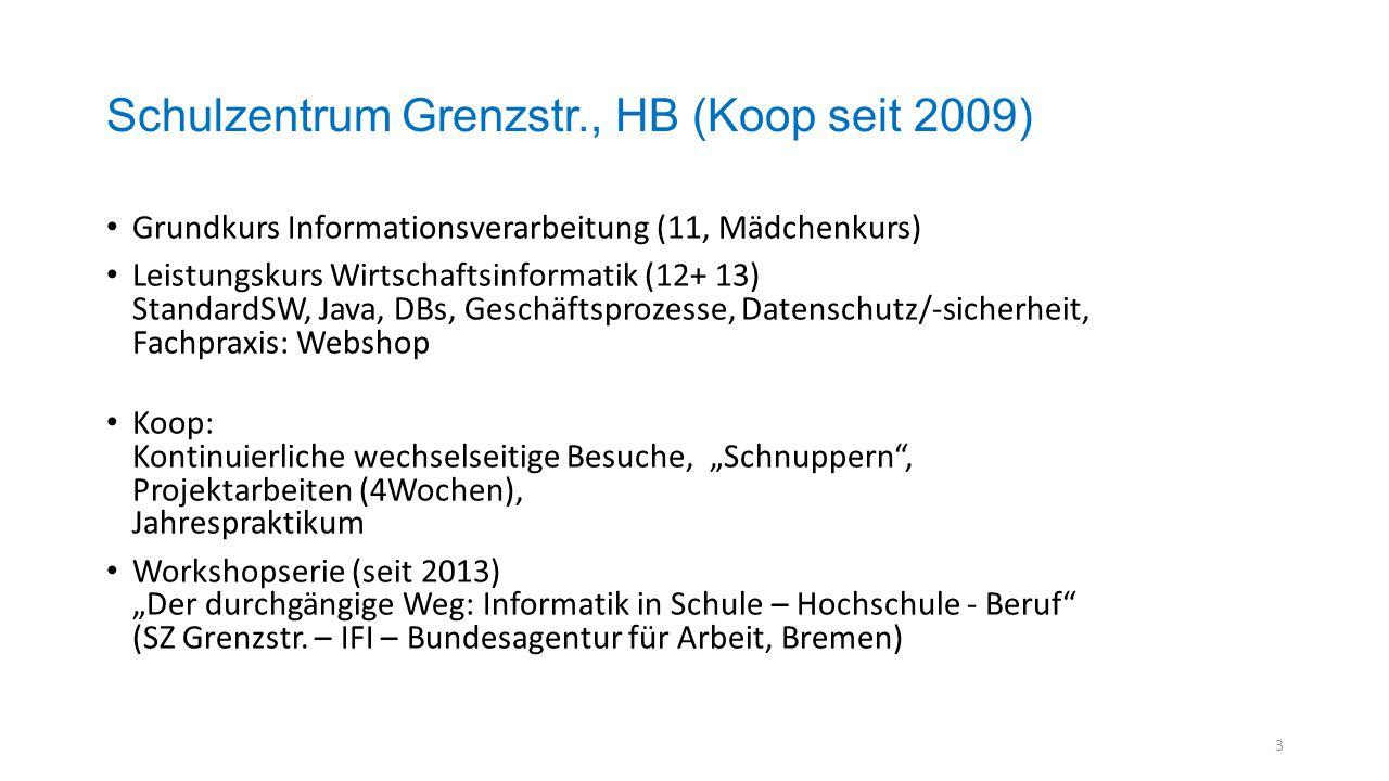 """Schulzentrum Grenzstr., HB (Koop seit 2009) Grundkurs Informationsverarbeitung (11, Mädchenkurs) Leistungskurs Wirtschaftsinformatik (12+ 13) StandardSW, Java, DBs, Geschäftsprozesse, Datenschutz/-sicherheit, Fachpraxis: Webshop Koop: Kontinuierliche wechselseitige Besuche, """"Schnuppern , Projektarbeiten (4Wochen), Jahrespraktikum Workshopserie (seit 2013) """"Der durchgängige Weg: Informatik in Schule – Hochschule - Beruf (SZ Grenzstr."""
