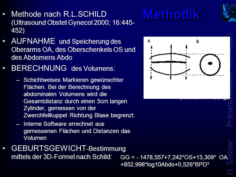 MethodikMethodik Methode nach R.L.SCHILD (Ultrasound Obstet Gynecol 2000; 16:445- 452) AUFNAHME und Speicherung des Oberarms OA, des Oberschenkels OS