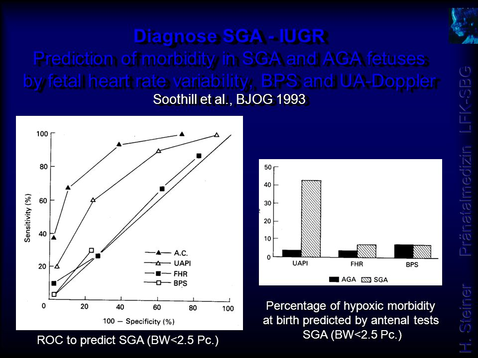 Diagnose SGA - IUGR Prediction of morbidity in SGA and AGA fetuses by fetal heart rate variability, BPS and UA-Doppler Soothill et al., BJOG 1993 ROC