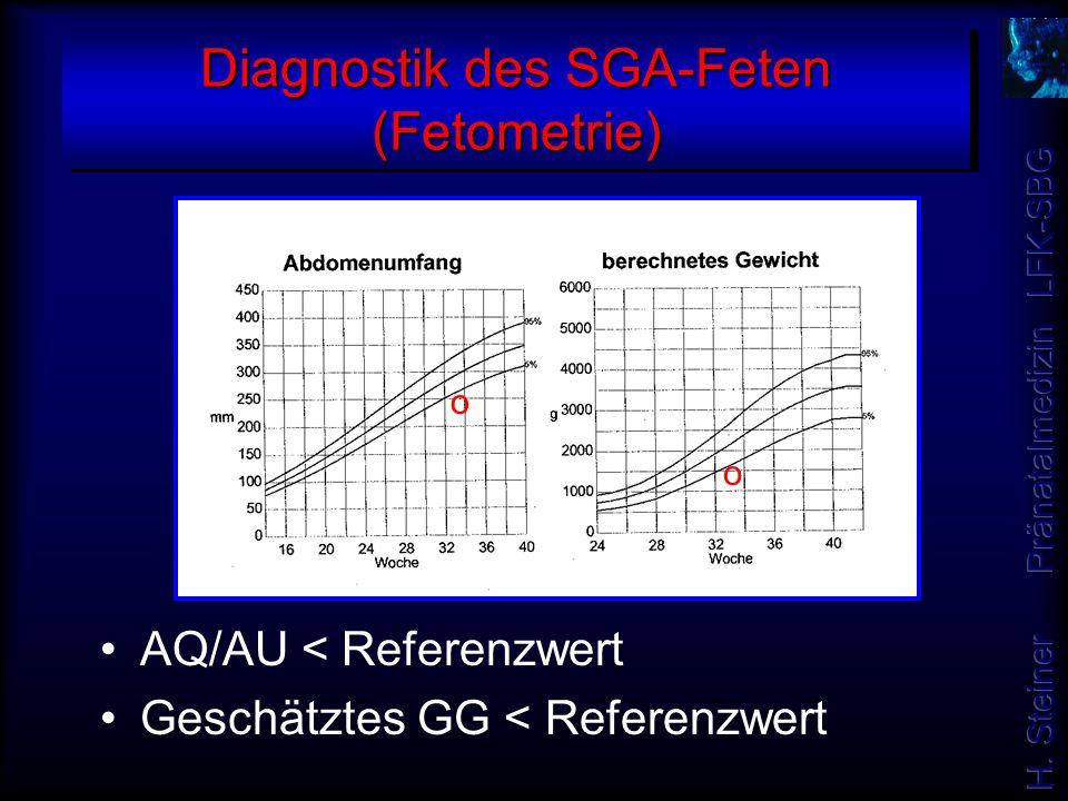 AQ/AU < Referenzwert Geschätztes GG < Referenzwert o o Diagnostik des SGA-Feten (Fetometrie)