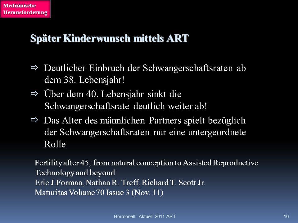 Später Kinderwunsch mittels ART Später Kinderwunsch mittels ART   Deutlicher Einbruch der Schwangerschaftsraten ab dem 38. Lebensjahr!   Über dem