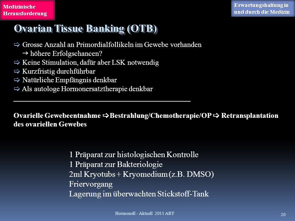 Ovarian Tissue Banking (OTB)  Grosse Anzahl an Primordialfollikeln im Gewebe vorhanden  höhere Erfolgschancen?  Keine Stimulation, dafür aber LSK n