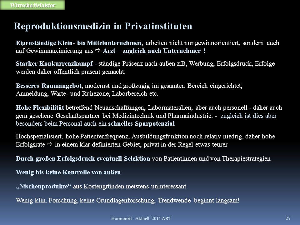Hormonell - Aktuell 2011 ART25 Reproduktionsmedizin in Privatinstituten Eigenständige Klein- bis Mittelunternehmen, arbeiten nicht nur gewinnorientier