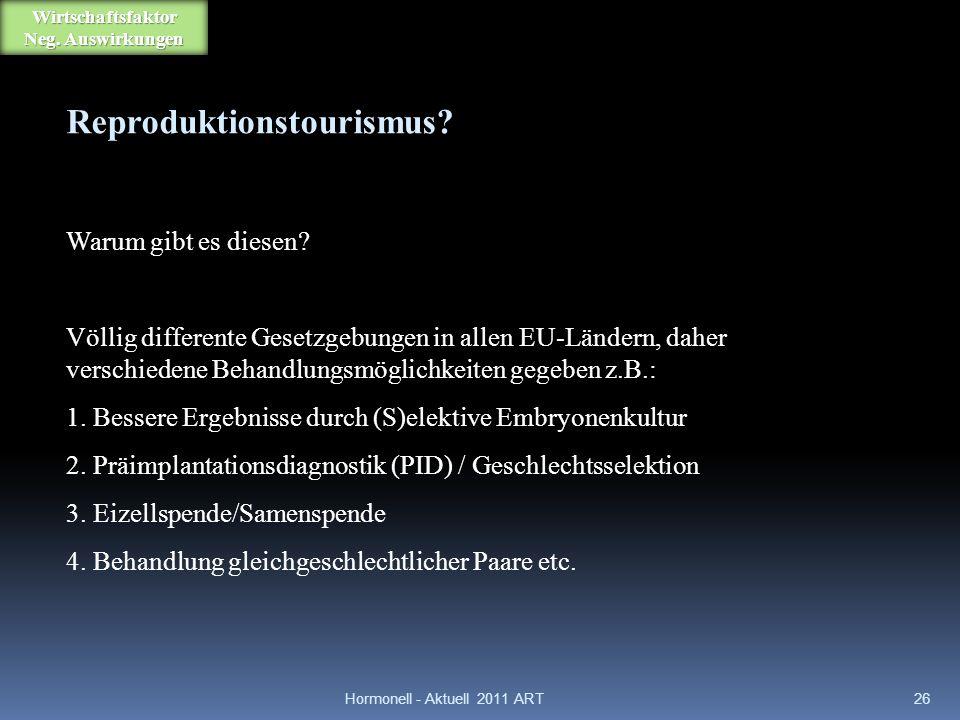 Hormonell - Aktuell 2011 ART26 Warum gibt es diesen? Völlig differente Gesetzgebungen in allen EU-Ländern, daher verschiedene Behandlungsmöglichkeiten