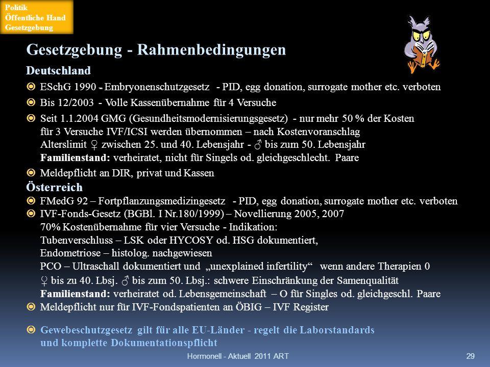 Gesetzgebung - Rahmenbedingungen Deutschland -  ESchG 1990 - Embryonenschutzgesetz - PID, egg donation, surrogate mother etc. verboten  Bis 12/2003