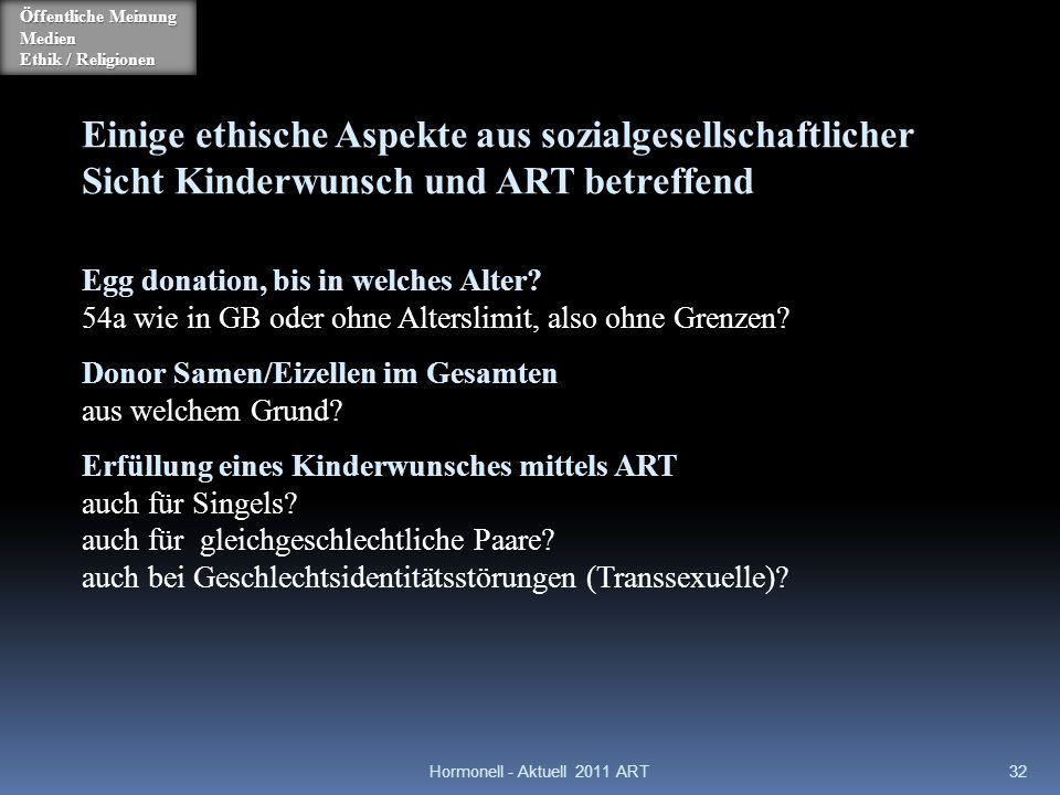 Hormonell - Aktuell 2011 ART32 Öffentliche Meinung Öffentliche Meinung Medien Medien Ethik / Religionen Ethik / Religionen Egg donation, bis in welche