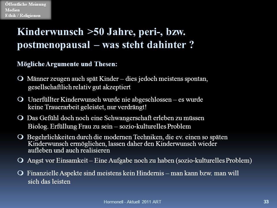 Hormonell - Aktuell 2011 ART 33 Kinderwunsch >50 Jahre, peri-, bzw. postmenopausal – was steht dahinter ? Mögliche Argumente und Thesen:  Männer zeug