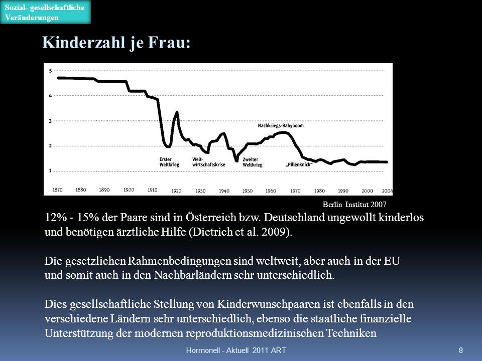 12% - 15% der Paare sind in Österreich bzw. Deutschland ungewollt kinderlos und benötigen ärztliche Hilfe (Dietrich et al. 2009). Die gesetzlichen Rah