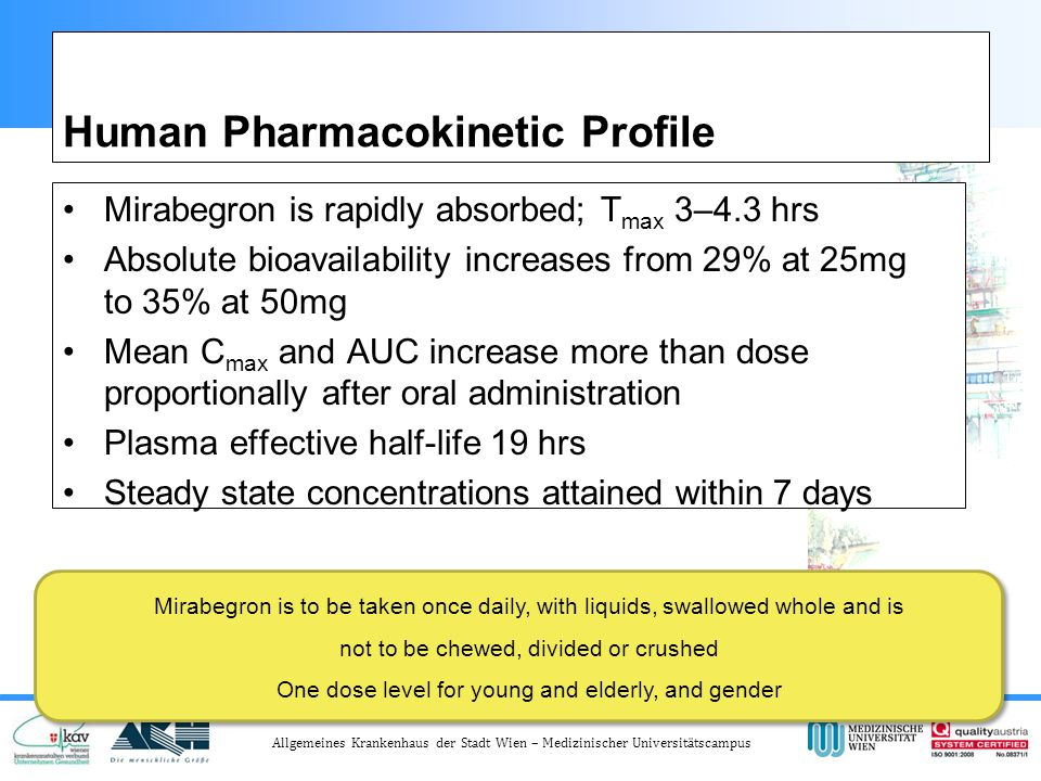 Allgemeines Krankenhaus der Stadt Wien – Medizinischer Universitätscampus Human Pharmacokinetic Profile Mirabegron is rapidly absorbed; T max 3–4.3 hrs Absolute bioavailability increases from 29% at 25mg to 35% at 50mg Mean C max and AUC increase more than dose proportionally after oral administration Plasma effective half-life 19 hrs Steady state concentrations attained within 7 days Mirabegron is to be taken once daily, with liquids, swallowed whole and is not to be chewed, divided or crushed One dose level for young and elderly, and gender Mirabegron is to be taken once daily, with liquids, swallowed whole and is not to be chewed, divided or crushed One dose level for young and elderly, and gender