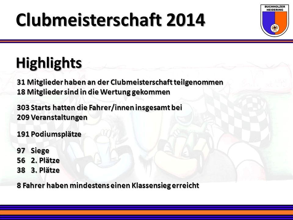 Platz 10 – Jannik Putz Clubmeisterschaft 2014 Kart-Racing – NOP Klasse K2 6 Rennen 4 Siege 1x 2.