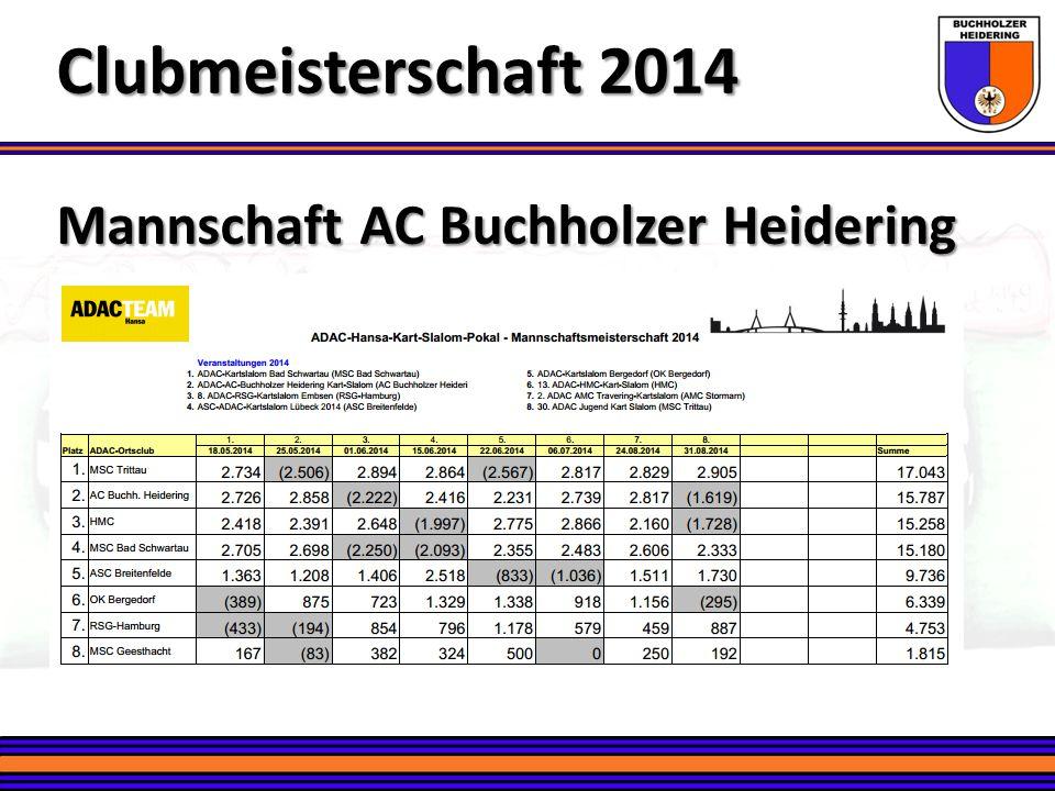 Mannschaft AC Buchholzer Heidering Clubmeisterschaft 2014