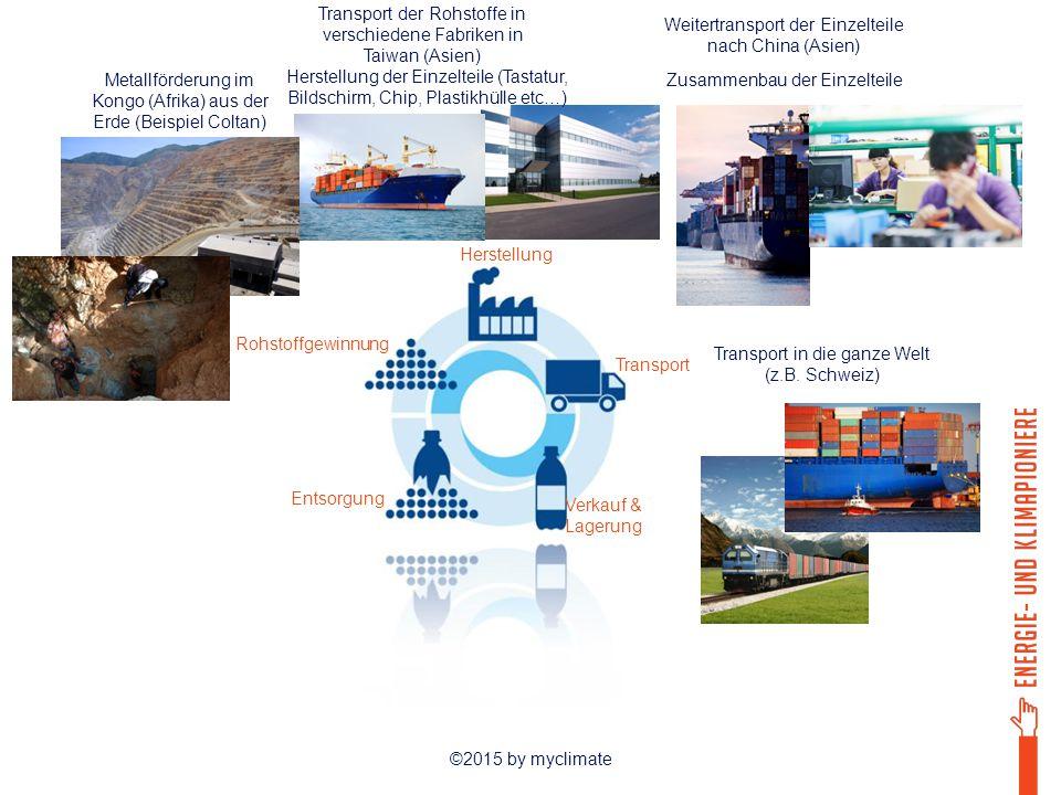 ©2015 by myclimate Metallförderung im Kongo (Afrika) aus der Erde (Beispiel Coltan) Transport der Rohstoffe in verschiedene Fabriken in Taiwan (Asien)