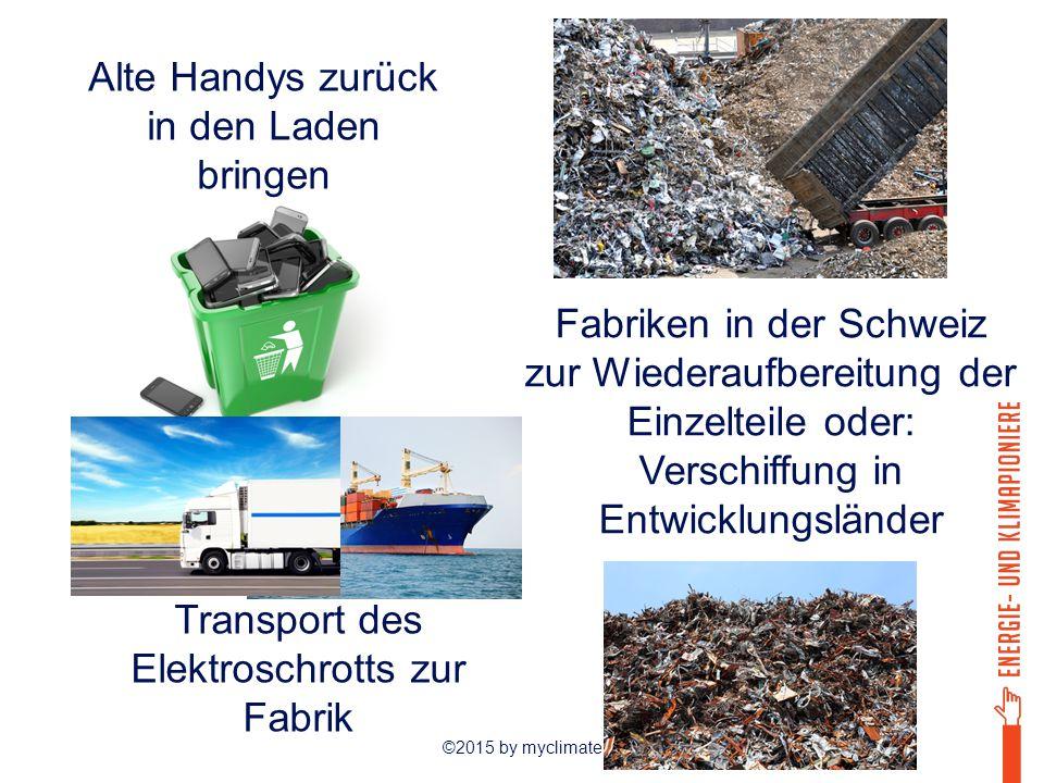 ©2015 by myclimate Alte Handys zurück in den Laden bringen Transport des Elektroschrotts zur Fabrik Fabriken in der Schweiz zur Wiederaufbereitung der