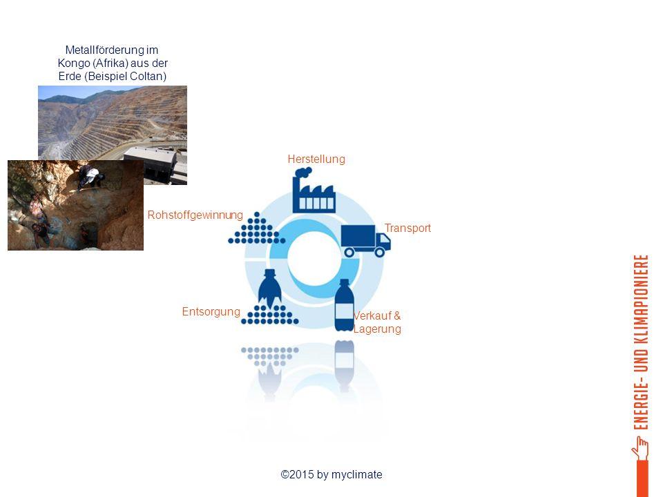 ©2015 by myclimate Herstellung Transport Verkauf & Lagerung Entsorgung Rohstoffgewinnung Metallförderung im Kongo (Afrika) aus der Erde (Beispiel Colt