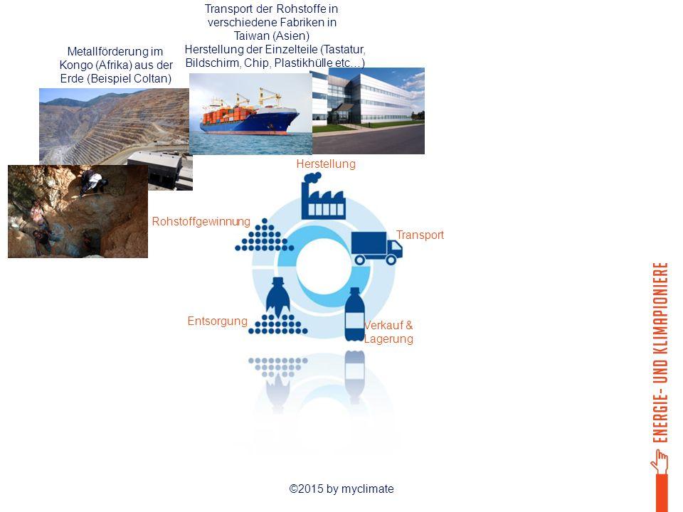 ©2015 by myclimate Metallförderung im Kongo (Afrika) aus der Erde (Beispiel Coltan) Herstellung Transport Verkauf & Lagerung Entsorgung Rohstoffgewinn