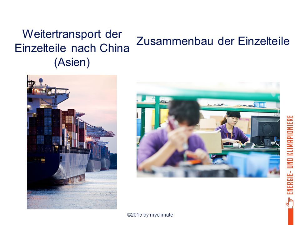 ©2015 by myclimate Weitertransport der Einzelteile nach China (Asien) Zusammenbau der Einzelteile