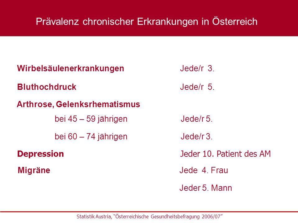 """Bluthochdruck Jede/r 5. Wirbelsäulenerkrankungen Jede/r 3. Statistik Austria, """"Österreichische Gesundheitsbefragung 2006/07"""" Arthrose, Gelenksrhematis"""