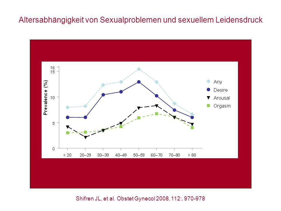Altersabhängigkeit von Sexualproblemen und sexuellem Leidensdruck Shifren JL, et al. Obstet Gynecol 2008, 112:, 970-978 Boehringer Ingelheim Confident