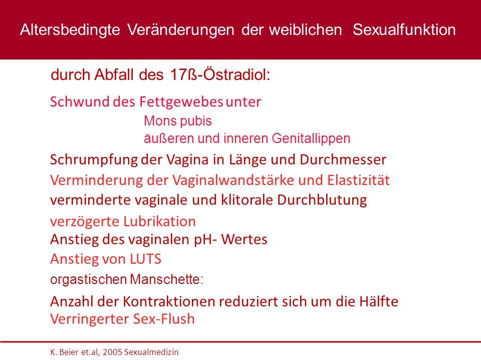 K. Beier et.al, 2005 Sexualmedizin Schwund des Fettgewebes unter Altersbedingte Veränderungen der weiblichen Sexualfunktion durch Abfall des 17ß-Östra