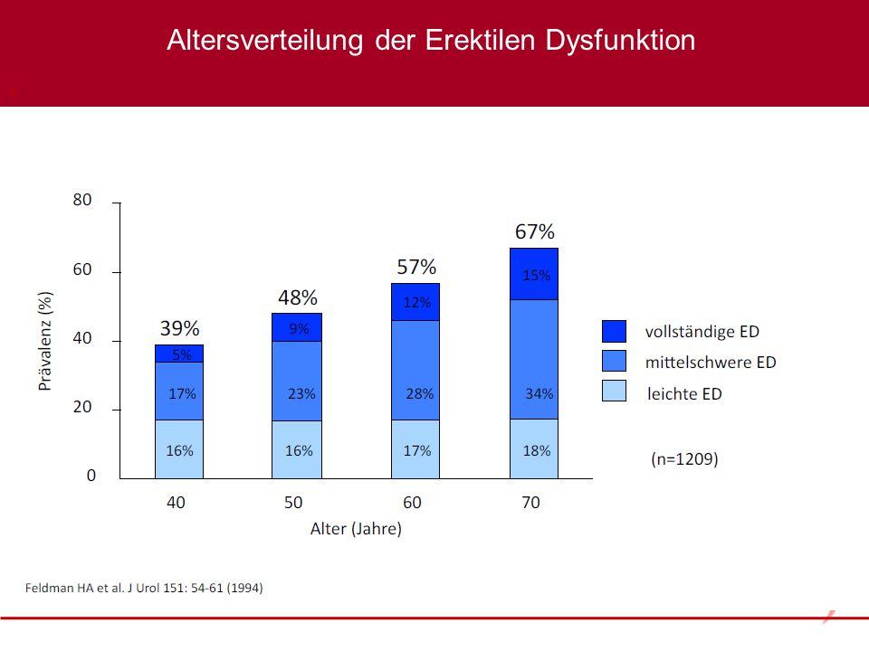 XXXX Altersverteilung der Erektilen Dysfunktion