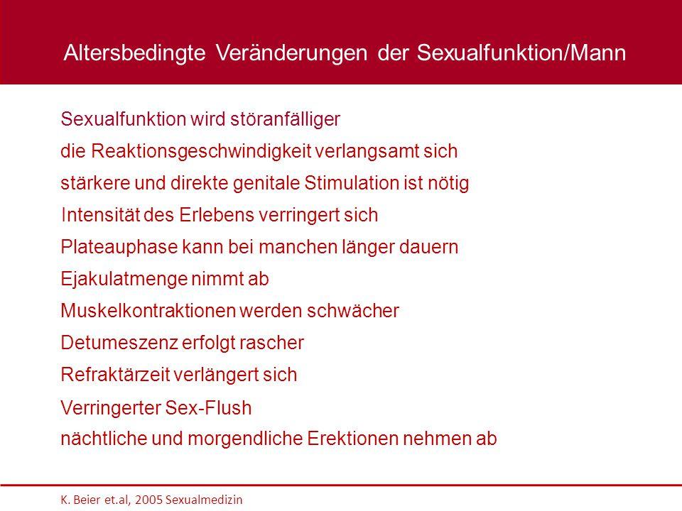 K. Beier et.al, 2005 Sexualmedizin Altersbedingte Veränderungen der Sexualfunktion/Mann Sexualfunktion wird störanfälliger Intensität des Erlebens ver