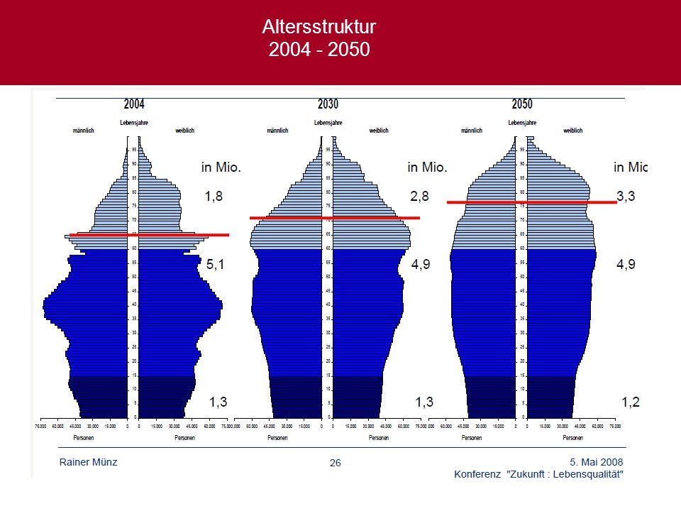 Das Sexwissen über Frauen Altersstruktur 2004 - 2050