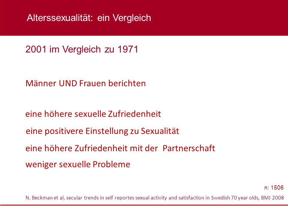 N. Beckman et al, secular trends in self reportes sexual activity and satisfaction in Swedish 70 year olds, BMJ 2008 Männer UND Frauen berichten Alter