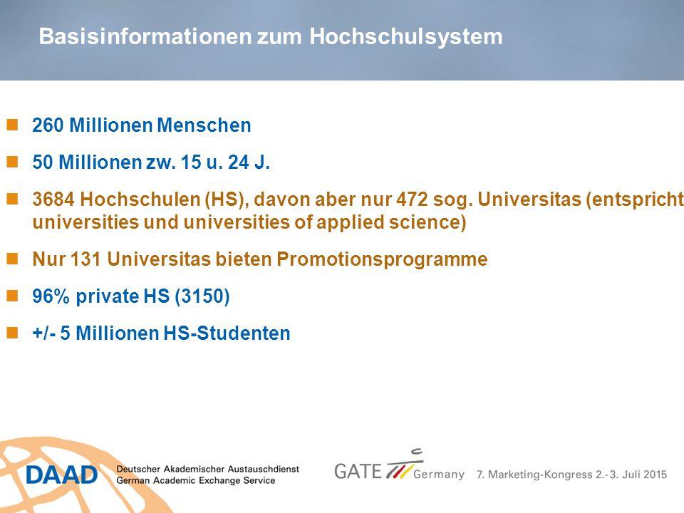 260 Millionen Menschen 50 Millionen zw. 15 u. 24 J. 3684 Hochschulen (HS), davon aber nur 472 sog. Universitas (entspricht universities und universiti