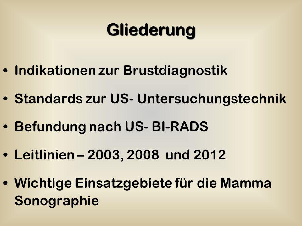 Indikationen zur Brustdiagnostik Standards zur US- Untersuchungstechnik Befundung nach US- BI-RADS Leitlinien – 2003, 2008 und 2012 Wichtige Einsatzgebiete für die Mamma Sonographie Gliederung