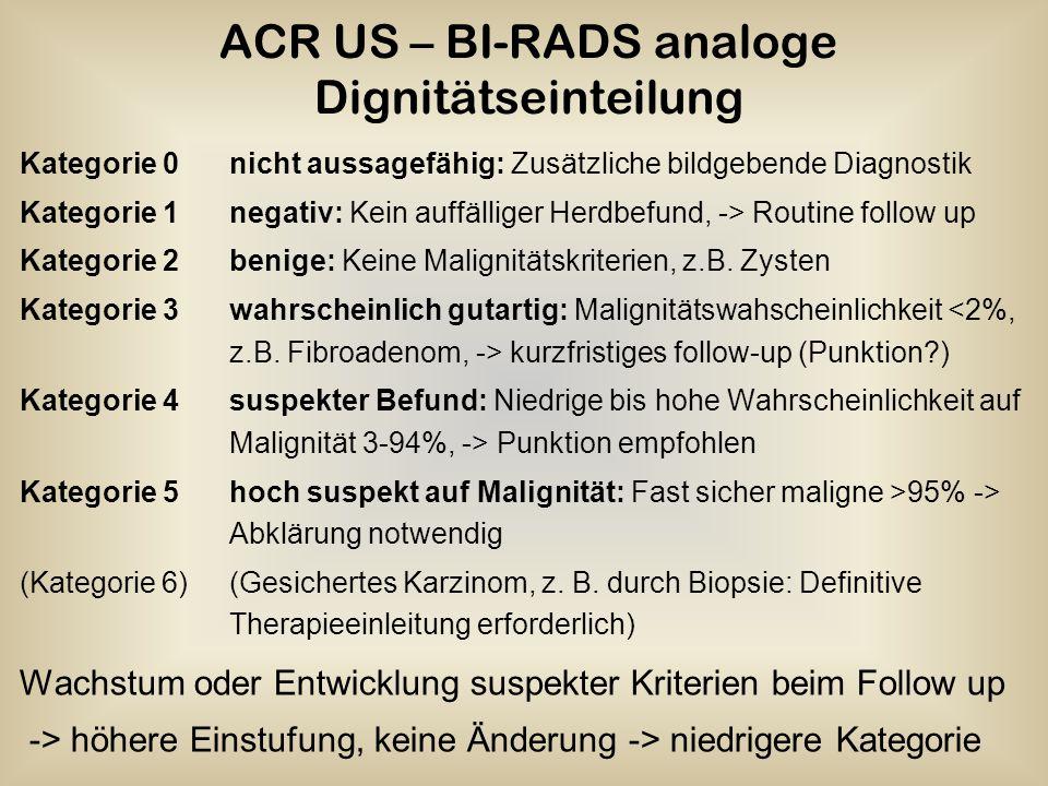 ACR US – BI-RADS analoge Dignitätseinteilung Kategorie 0nicht aussagefähig: Zusätzliche bildgebende Diagnostik Kategorie 1negativ: Kein auffälliger Herdbefund, -> Routine follow up Kategorie 2benige: Keine Malignitätskriterien, z.B.