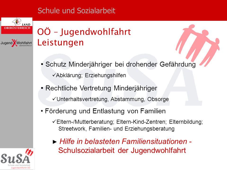 Schule und Sozialarbeit Warum ein neuer Sozialer Dienst der Jugendwohlfahrt.