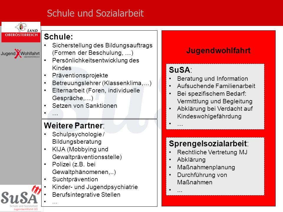 Schule und Sozialarbeit Jugendwohlfahrt Schule: Sicherstellung des Bildungsauftrags (Formen der Beschulung, …) Persönlichkeitsentwicklung des Kindes P
