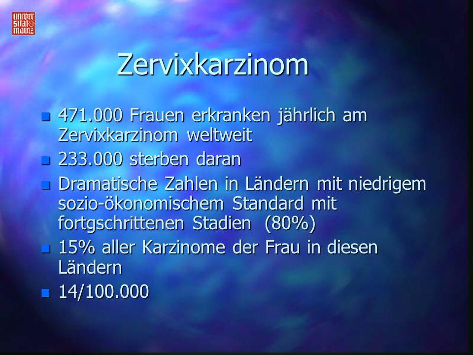 Zervixkarzinom n 471.000 Frauen erkranken jährlich am Zervixkarzinom weltweit n 233.000 sterben daran n Dramatische Zahlen in Ländern mit niedrigem so