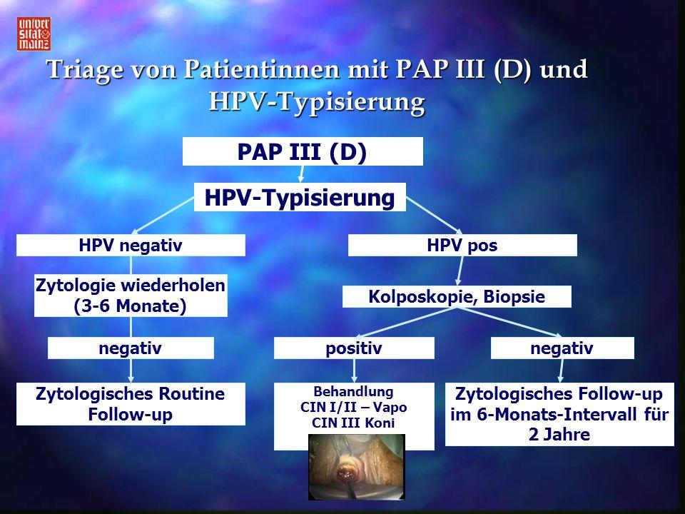 Kolposkopie HPV