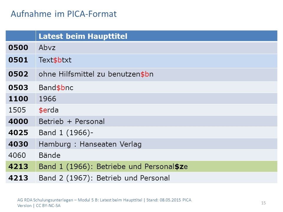 Aufnahme im PICA-Format AG RDA Schulungsunterlagen – Modul 5 B: Latest beim Haupttitel | Stand: 08.05.2015 PICA Version | CC BY-NC-SA 15 Latest beim H