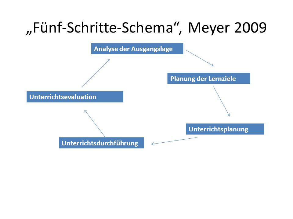 """""""Fünf-Schritte-Schema , Meyer 2009 Analyse der Ausgangslage Planung der Lernziele Unterrichtsplanung Unterrichtsdurchführung Unterrichtsevaluation"""