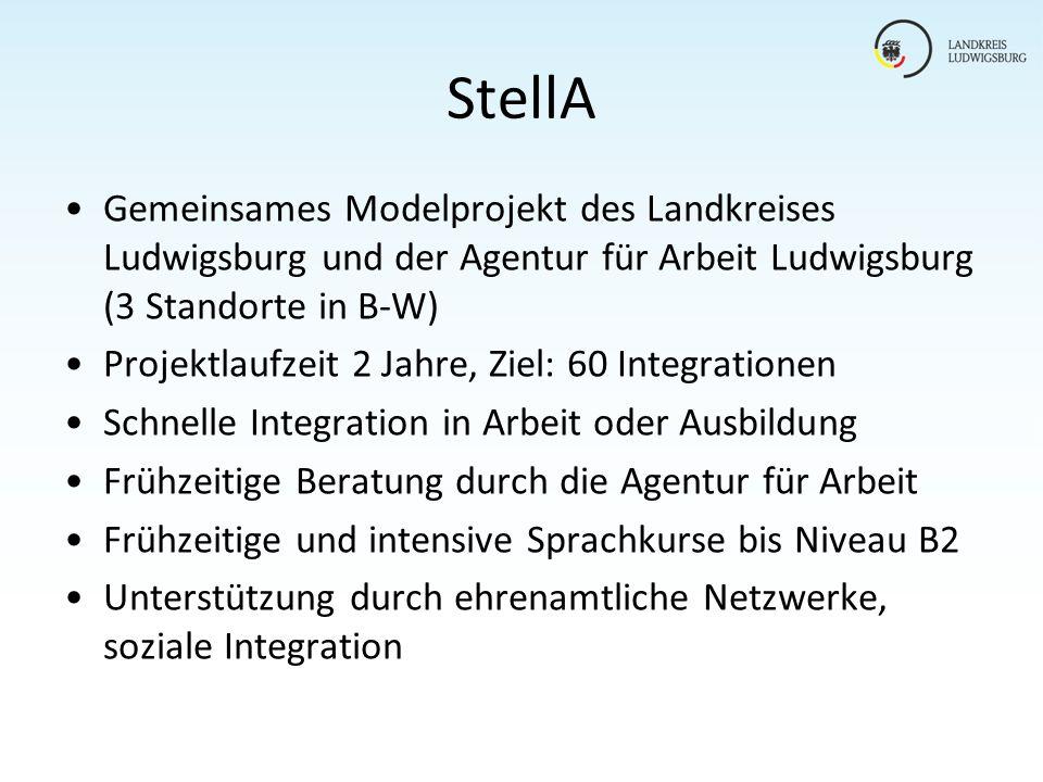 StellA Gemeinsames Modelprojekt des Landkreises Ludwigsburg und der Agentur für Arbeit Ludwigsburg (3 Standorte in B-W) Projektlaufzeit 2 Jahre, Ziel: