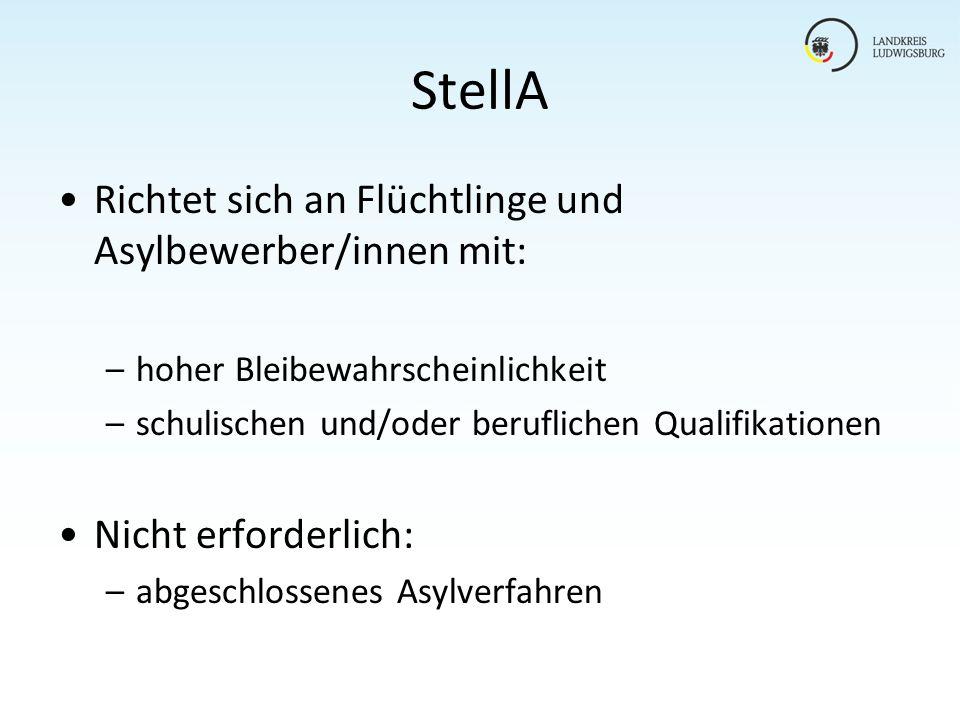 StellA Richtet sich an Flüchtlinge und Asylbewerber/innen mit: –hoher Bleibewahrscheinlichkeit –schulischen und/oder beruflichen Qualifikationen Nicht