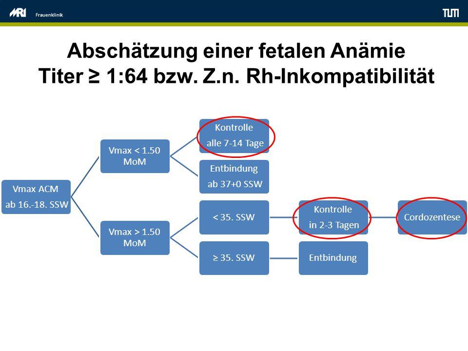 Frauenklinik Abschätzung einer fetalen Anämie Titer ≥ 1:64 bzw. Z.n. Rh-Inkompatibilität