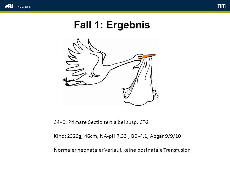Frauenklinik Fall 1: Ergebnis 34+0: Primäre Sectio tertia bei susp. CTG Kind: 2320g, 46cm, NA-pH 7,33, BE -4.1, Apgar 9/9/10 Normaler neonataler Verla