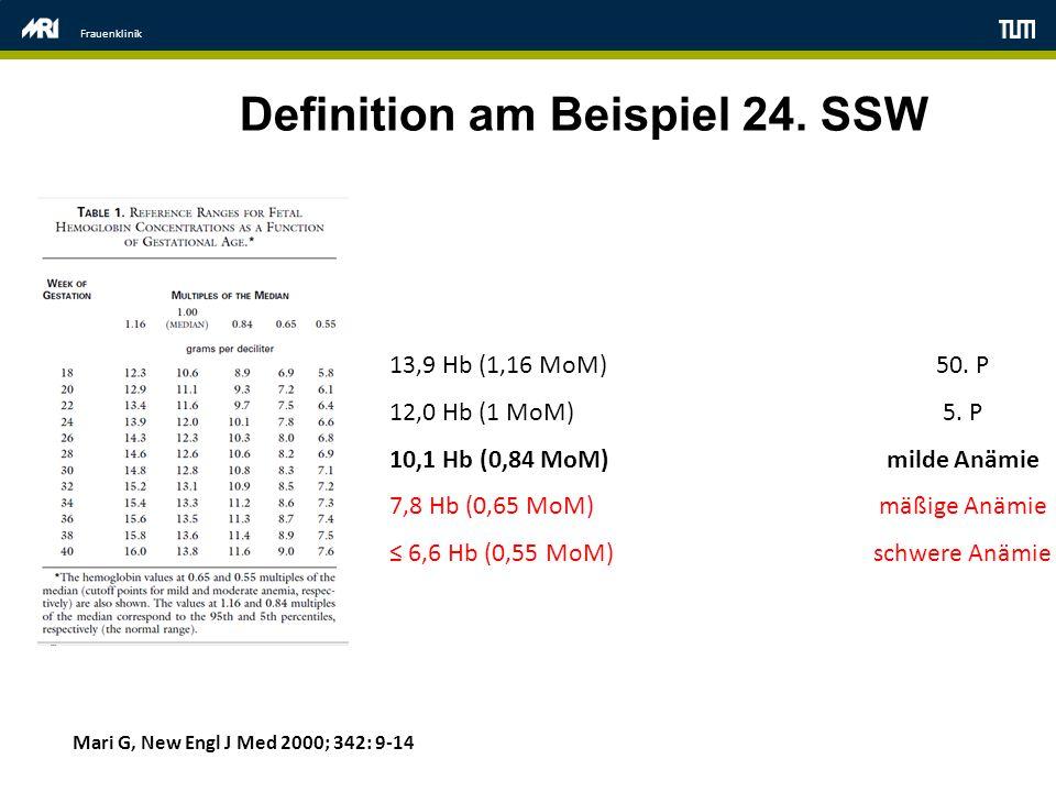 Frauenklinik 13,9 Hb (1,16 MoM)50. P 12,0 Hb (1 MoM)5. P 10,1 Hb (0,84 MoM)milde Anämie 7,8 Hb (0,65 MoM)mäßige Anämie ≤ 6,6 Hb (0,55 MoM)schwere Anäm