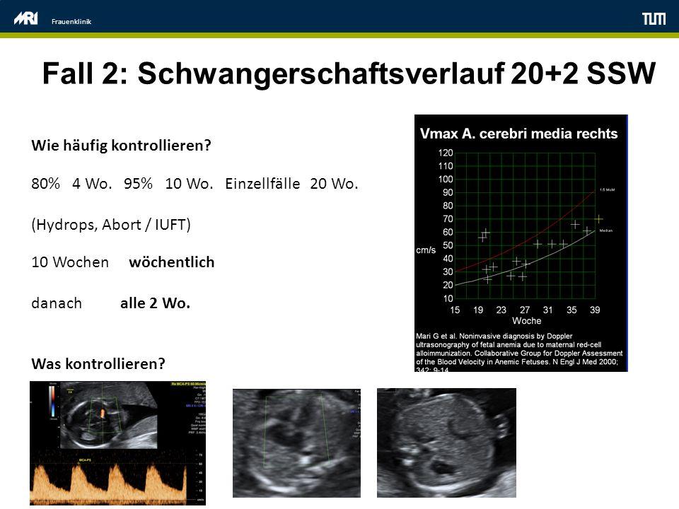 Frauenklinik Fall 2: Schwangerschaftsverlauf 20+2 SSW Wie häufig kontrollieren? 80% 4 Wo. 95% 10 Wo. Einzellfälle 20 Wo. (Hydrops, Abort / IUFT) 10 Wo