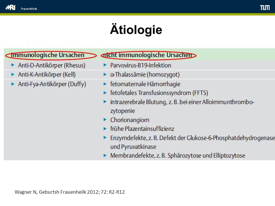 Frauenklinik Wagner N, Geburtsh Frauenheilk 2012; 72: R2-R12 Ätiologie