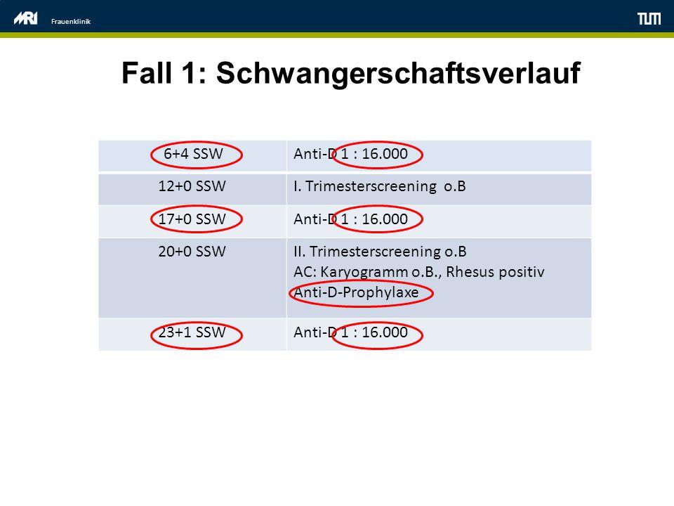 Frauenklinik Anti-D-Prophylaxe Evidence Level AEvidence Level C ChorionzottenbiopsieAbortus imminens AmniozenteseVaginale Blutung II.-III.