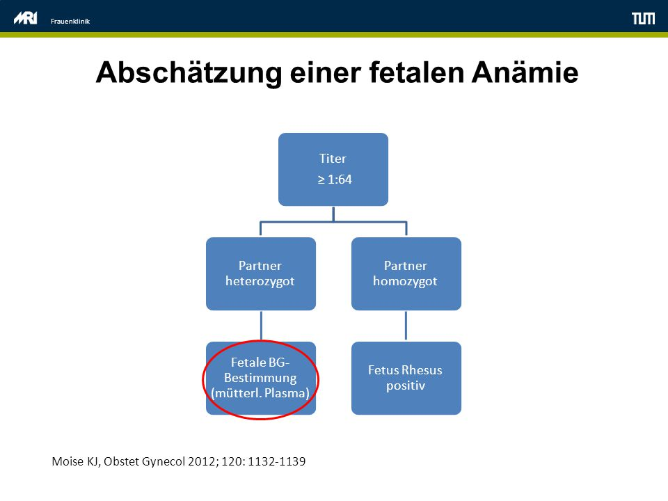 Frauenklinik Abschätzung einer fetalen Anämie Moise KJ, Obstet Gynecol 2012; 120: 1132-1139